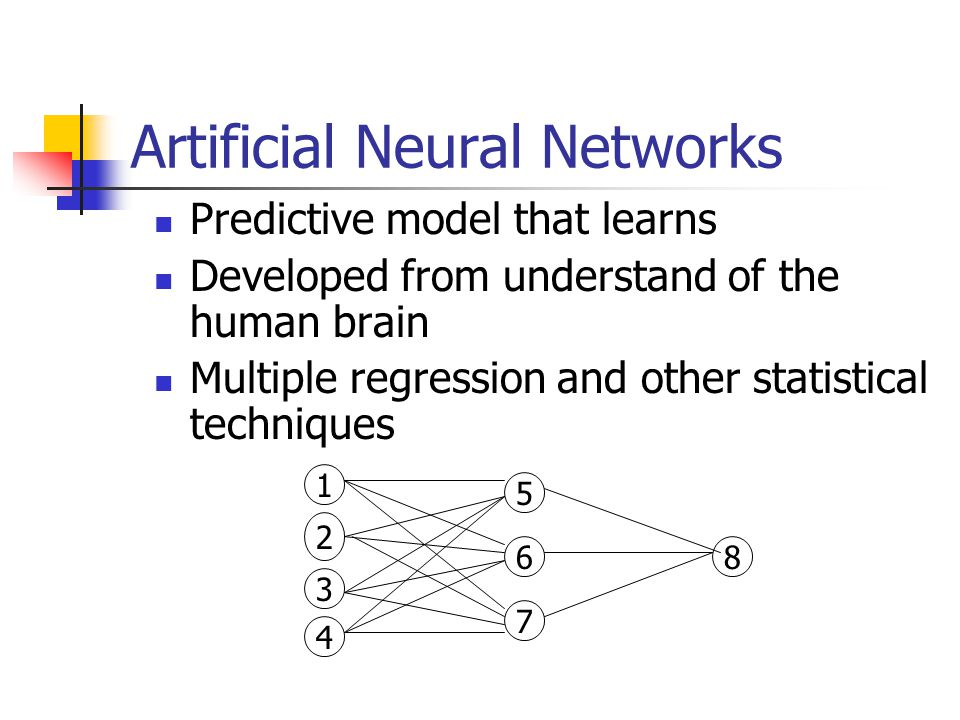Artificial Neural Networks Predictive model that learns Developed from understand of the human brain Multiple regression and other statistical techniq