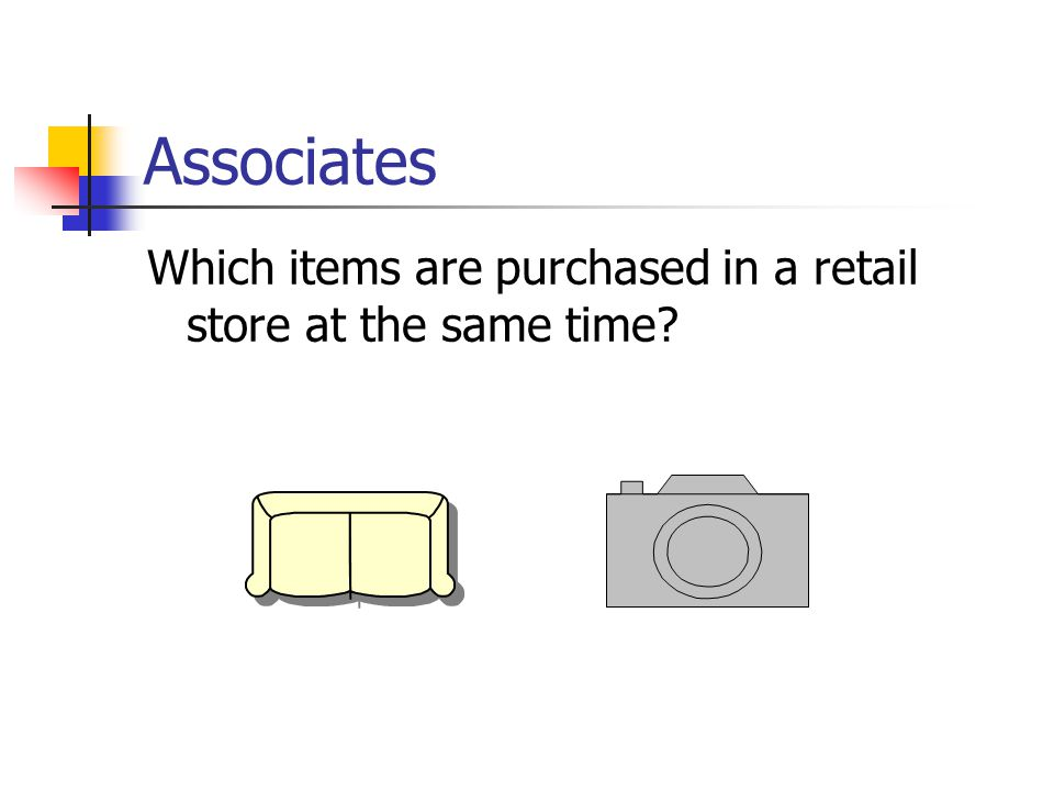 Associates Which items are purchased in a retail store at the same time?