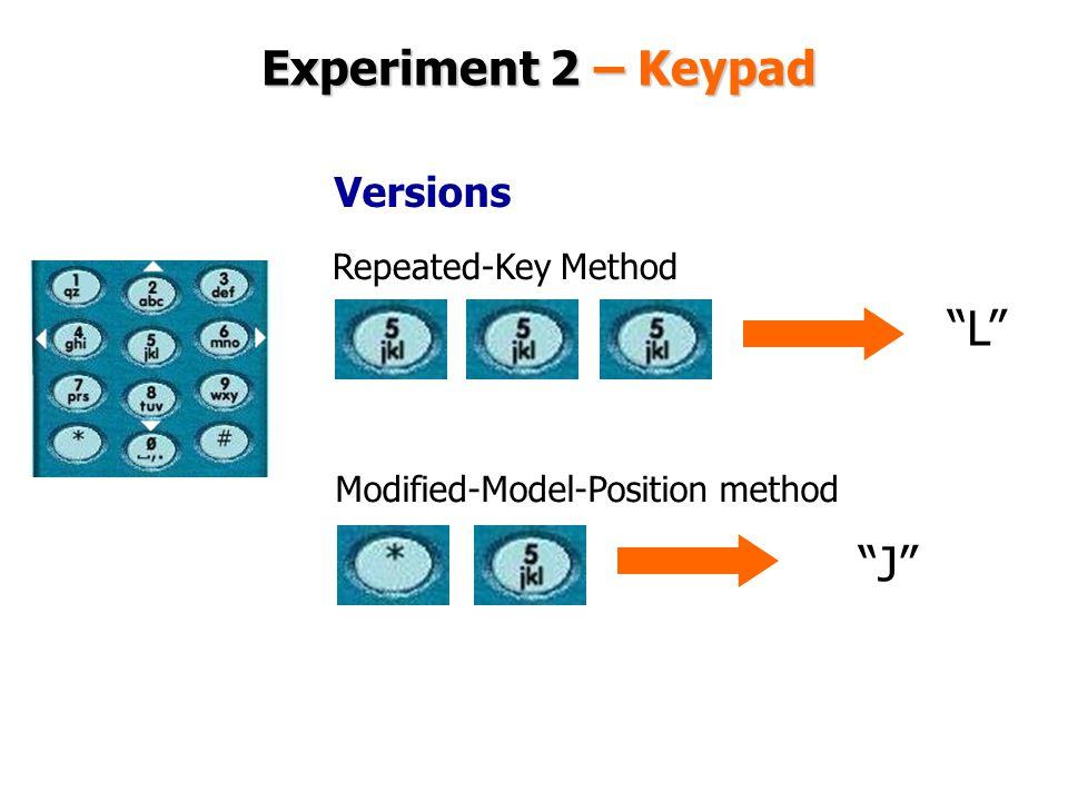 Experiment 2 – Keypad Versions Repeated-Key Method L Modified-Model-Position method J