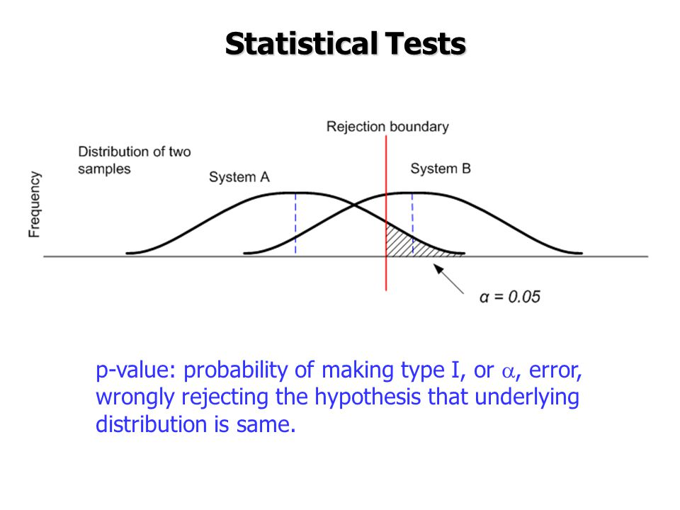 Statistical Tests p-value: probability of making type I, or , error, wrongly rejecting the hypothesis that underlying distribution is same.