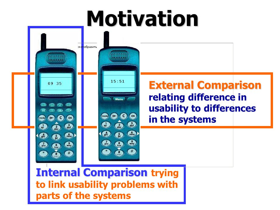 Motivation ExternalComparison External Comparison relating difference in usability to differences in the systems InternalComparison Internal Compariso