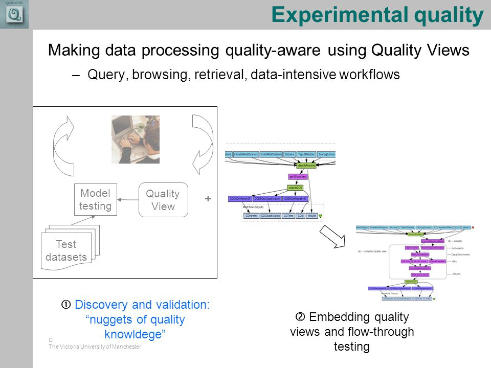 Combining the strengths of UMIST and The Victoria University of Manchester Experimental quality Making data processing quality-aware using Quality Views –Query, browsing, retrieval, data-intensive workflows  Discovery and validation: nuggets of quality knowldege Quality View Model testing Test datasets  Embedding quality views and flow-through testing +