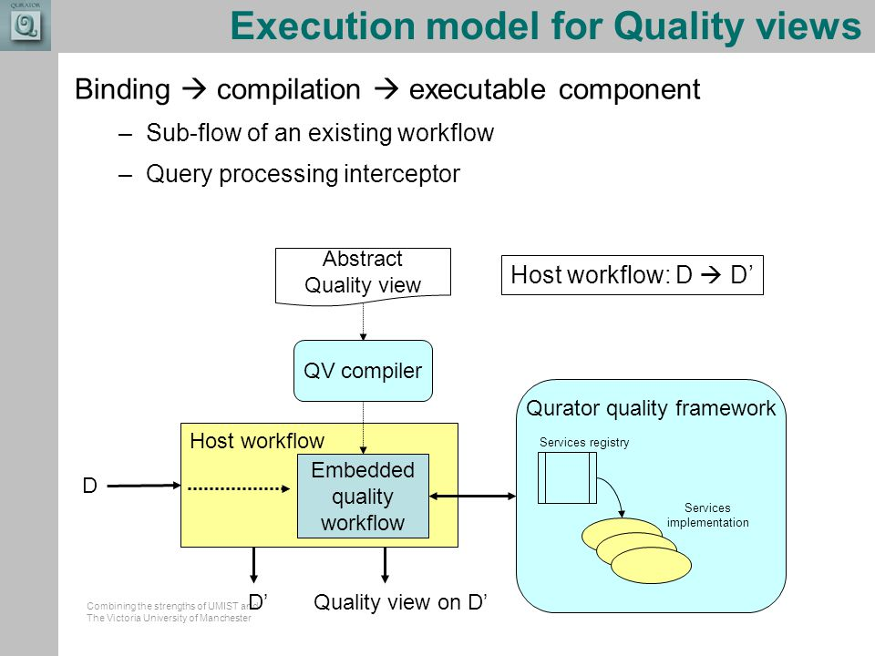 Combining the strengths of UMIST and The Victoria University of Manchester Execution model for Quality views Binding  compilation  executable compon
