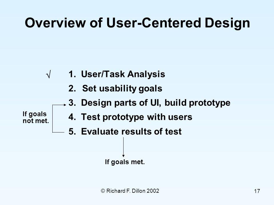 © Richard F. Dillon 2002 17 Overview of User-Centered Design  1.