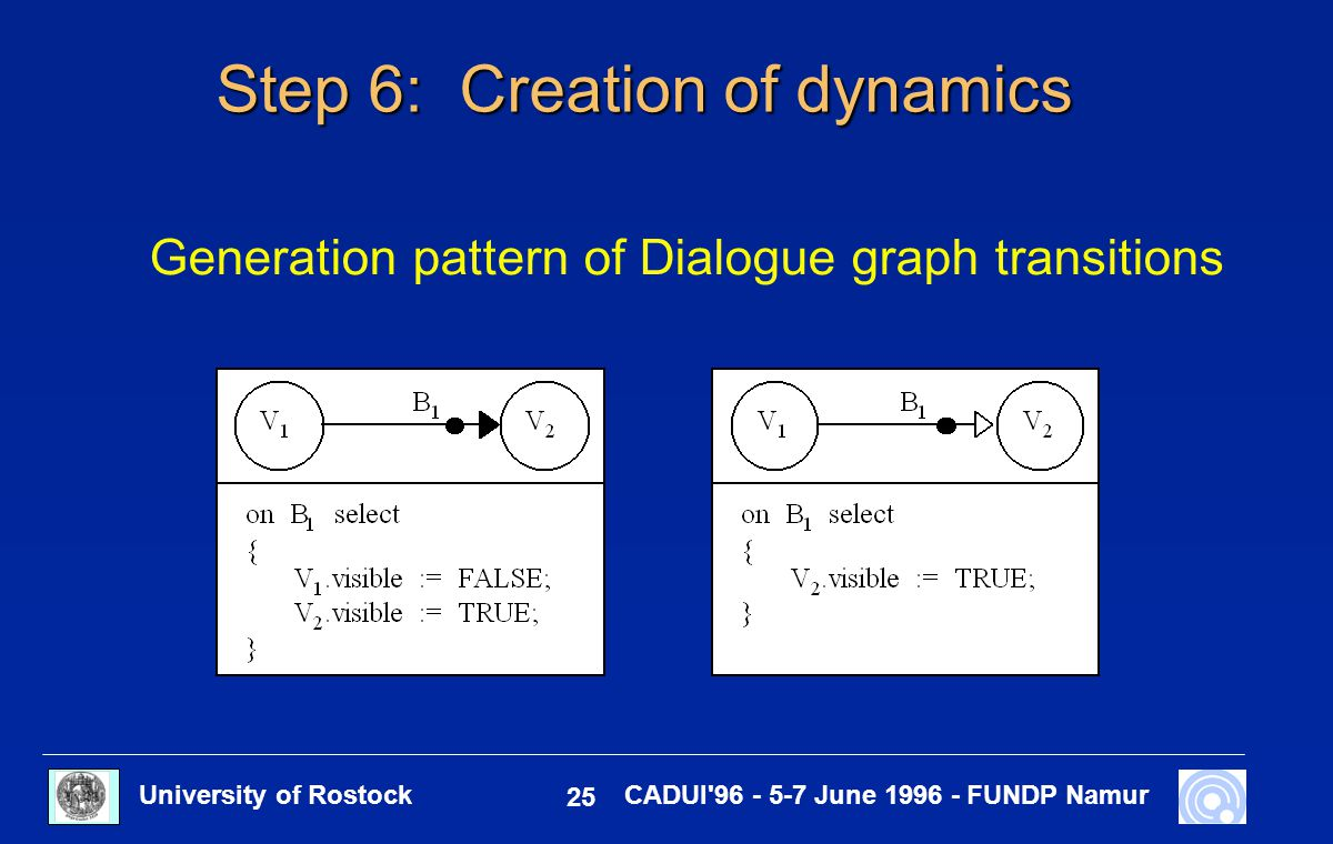 University of Rostock 25 CADUI'96 - 5-7 June 1996 - FUNDP Namur Step 6: Creation of dynamics Generation pattern of Dialogue graph transitions