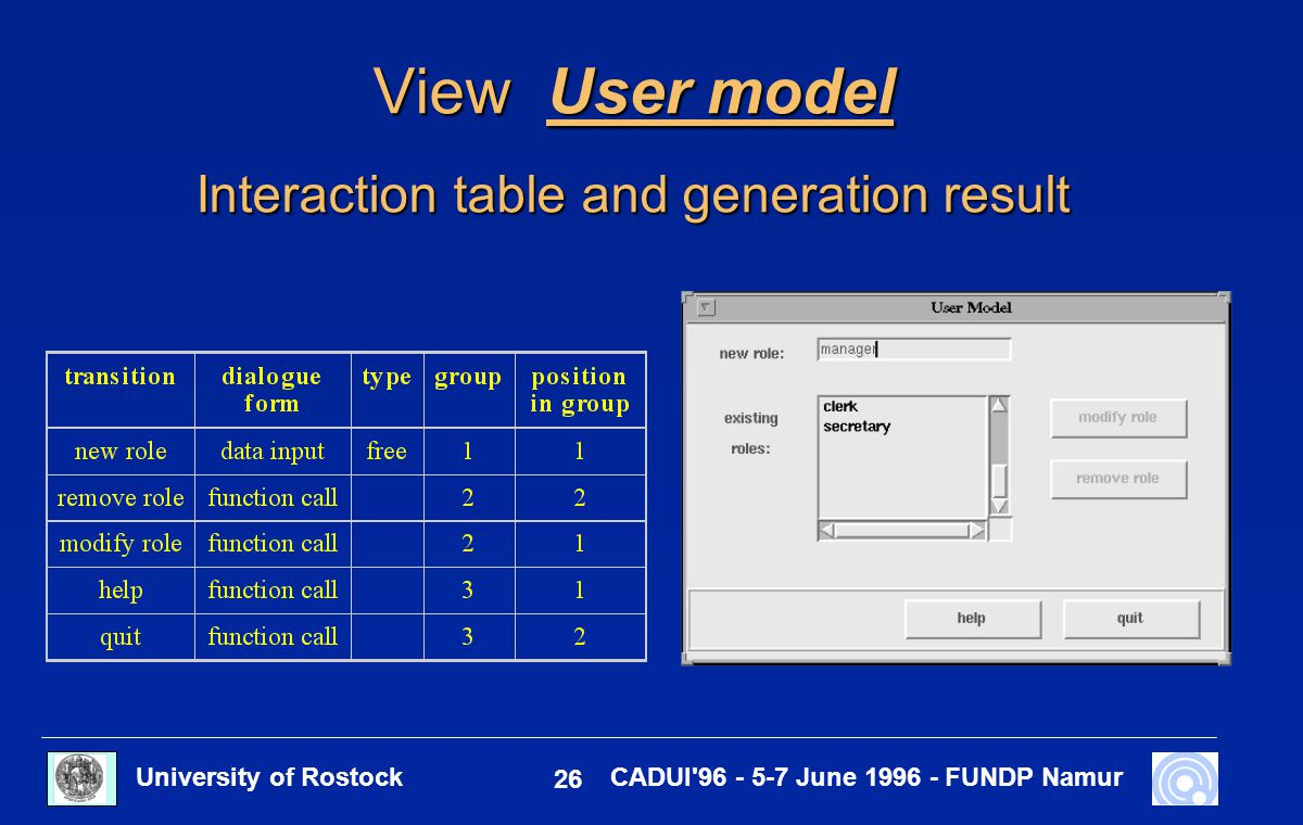 University of Rostock 26 CADUI'96 - 5-7 June 1996 - FUNDP Namur View User model Interaction table and generation result