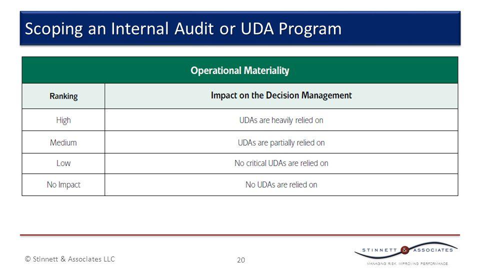 MANAGING RISK. IMPROVING PERFORMANCE. © Stinnett & Associates LLC 20 Scoping an Internal Audit or UDA Program