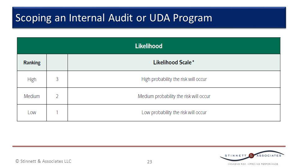MANAGING RISK. IMPROVING PERFORMANCE. © Stinnett & Associates LLC 23 Scoping an Internal Audit or UDA Program