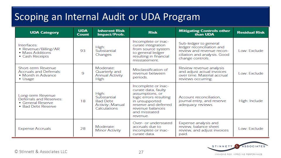 MANAGING RISK. IMPROVING PERFORMANCE. © Stinnett & Associates LLC 27 Scoping an Internal Audit or UDA Program