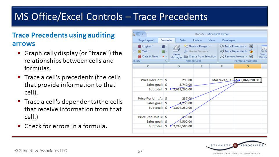 """MANAGING RISK. IMPROVING PERFORMANCE. © Stinnett & Associates LLC 67 Trace Precedents using auditing arrows  Graphically display (or """"trace"""") the rel"""
