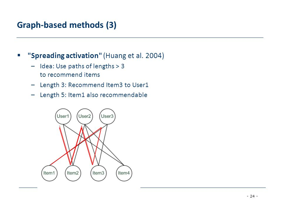 - 24 - Graph-based methods (3) 