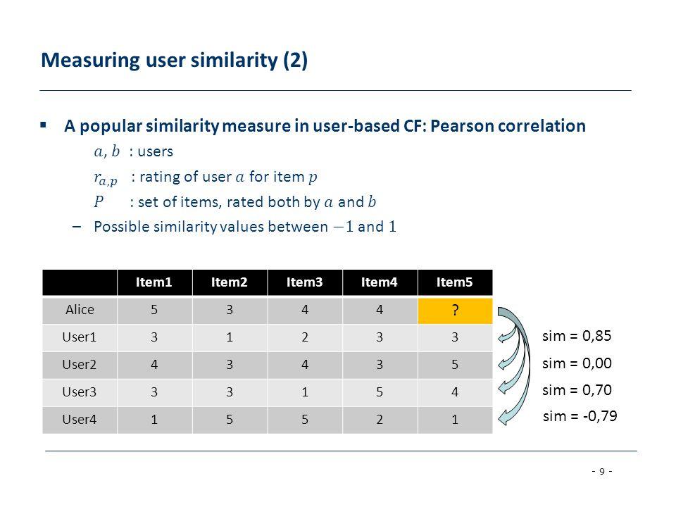 - 9 - Measuring user similarity (2) Item1Item2Item3Item4Item5 Alice5344 ? User131233 User243435 User333154 User415521 sim = 0,85 sim = 0,00 sim = 0,70