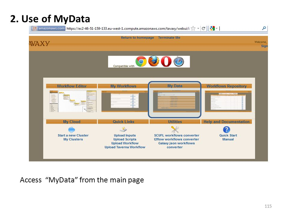 """Access """"MyData"""" from the main page 2. Use of MyData 115"""