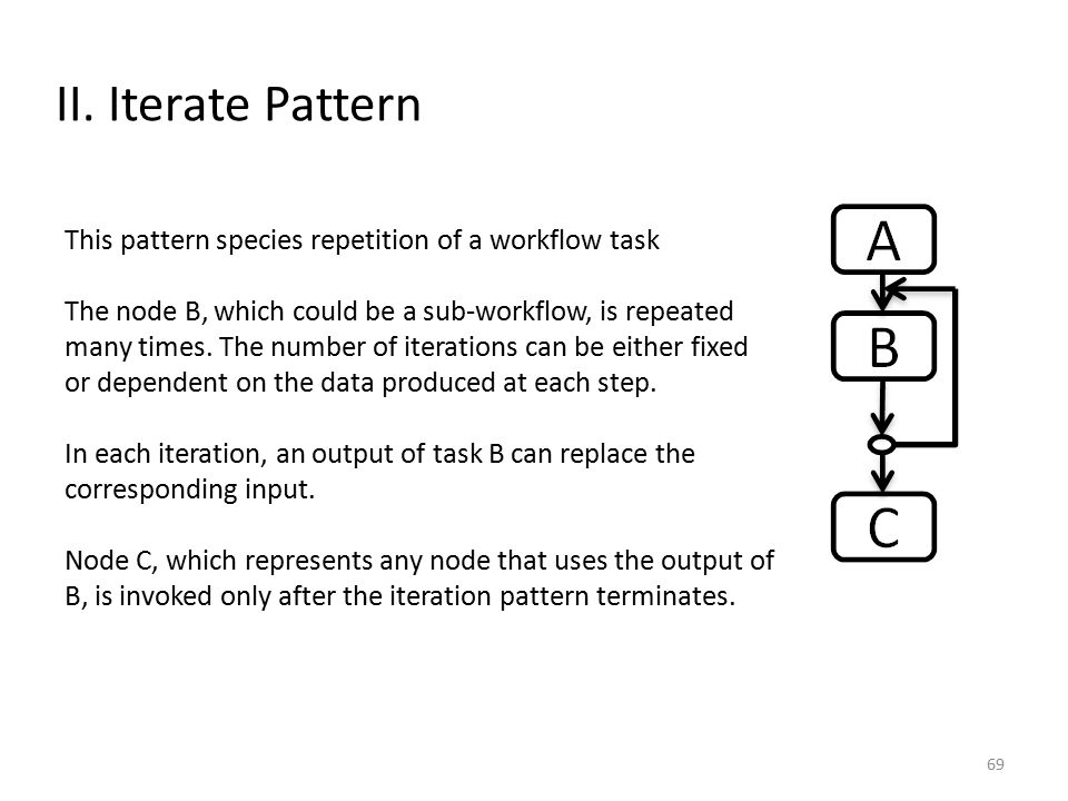II. Iterate Pattern 69 This pattern species repetition of a workflow task The node B, which could be a sub-workflow, is repeated many times. The numbe