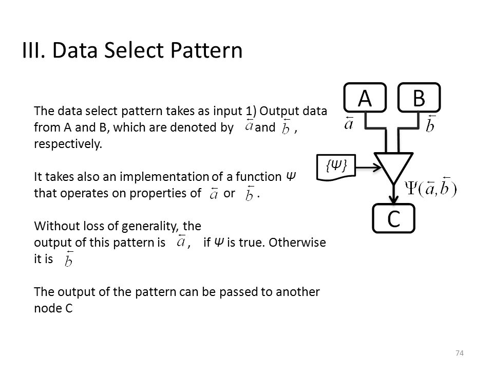 III. Data Select Pattern 74 The data select pattern takes as input 1) Output data from A and B, which are denoted by and, respectively. It takes also