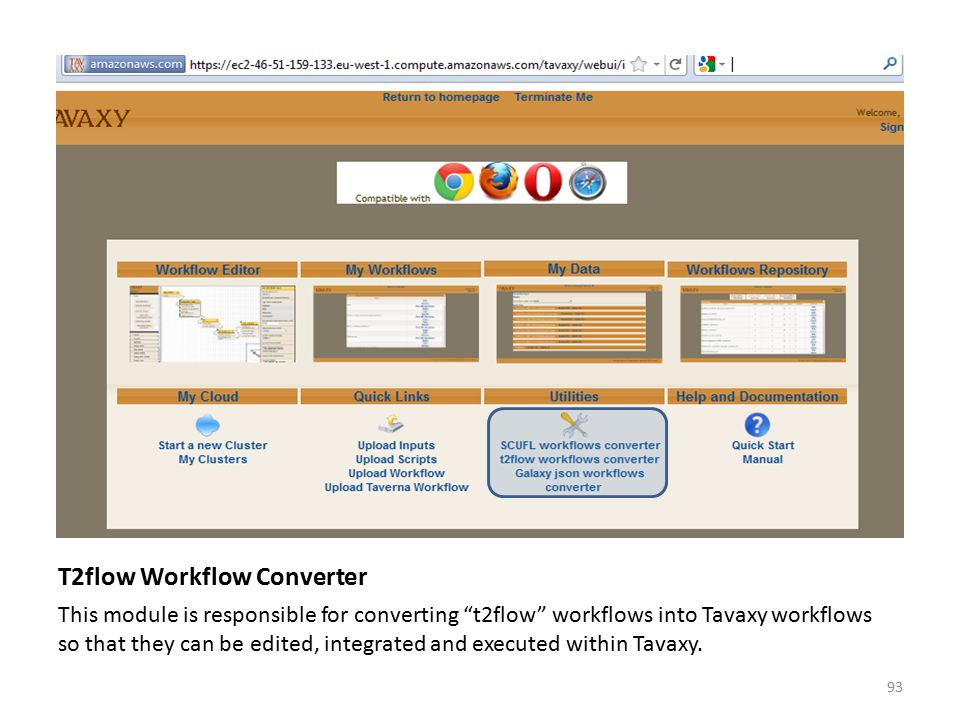 """T2flow Workflow Converter This module is responsible for converting """"t2flow"""" workflows into Tavaxy workflows so that they can be edited, integrated an"""