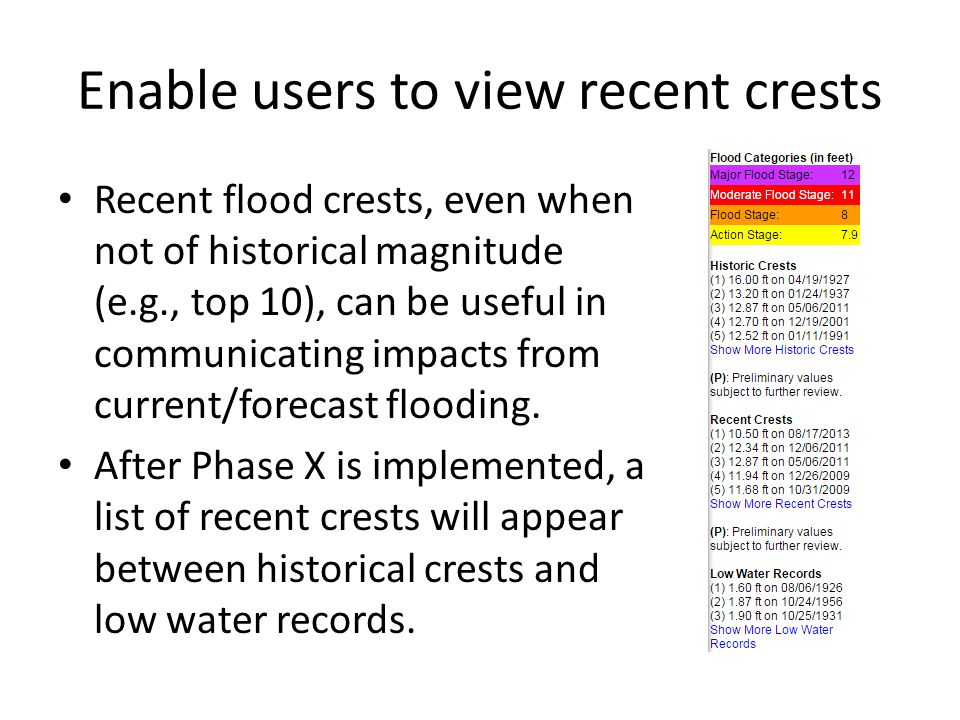 Enable users to view recent crests Recent flood crests, even when not of historical magnitude (e.g., top 10), can be useful in communicating impacts from current/forecast flooding.