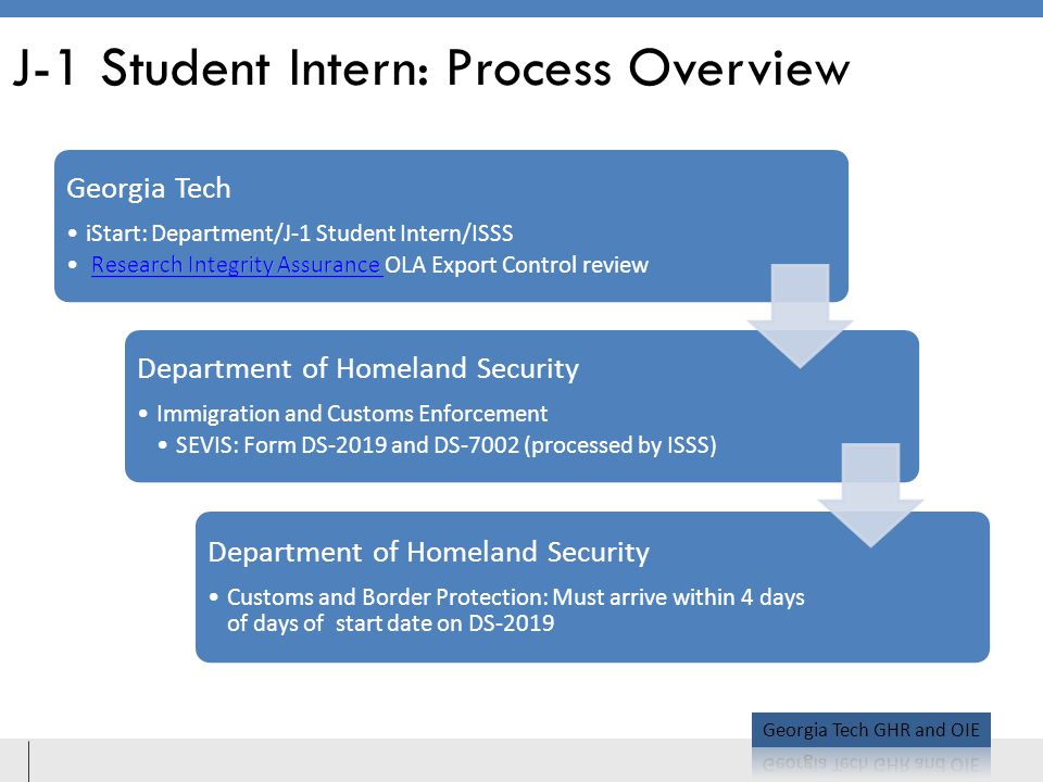 J-1 Student Intern: Process Overview Department of Homeland Security Immigration and Customs Enforcement SEVIS: Form DS-2019 and DS-7002 (processed by ISSS) Department of Homeland Security Customs and Border Protection: Must arrive within 4 days of days of start date on DS-2019