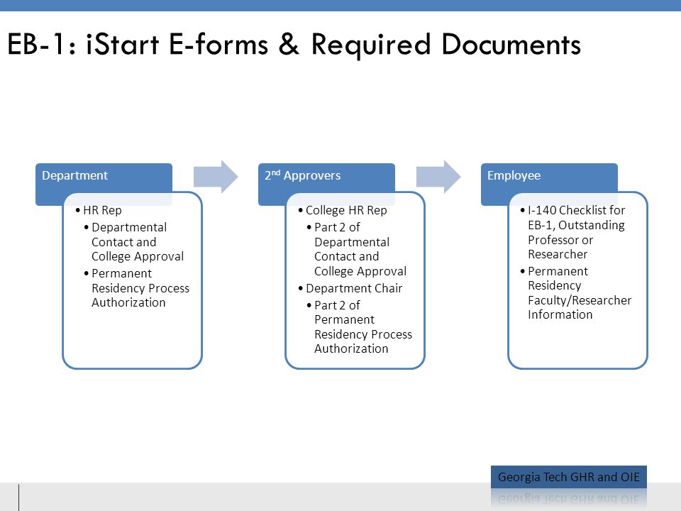 EB-1: iStart E-forms & Required Documents Department HR Rep Departmental Contact and College Approval Permanent Residency Process Authorization 2 nd Approvers College HR Rep Part 2 of Departmental Contact and College Approval Department Chair Part 2 of Permanent Residency Process Authorization Employee I-140 Checklist for EB-1, Outstanding Professor or Researcher Permanent Residency Faculty/Researcher Information