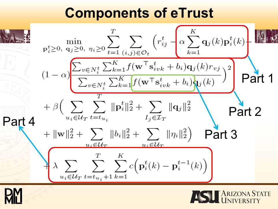 Components of eTrust Part 4 Part 3 Part 2 Part 1