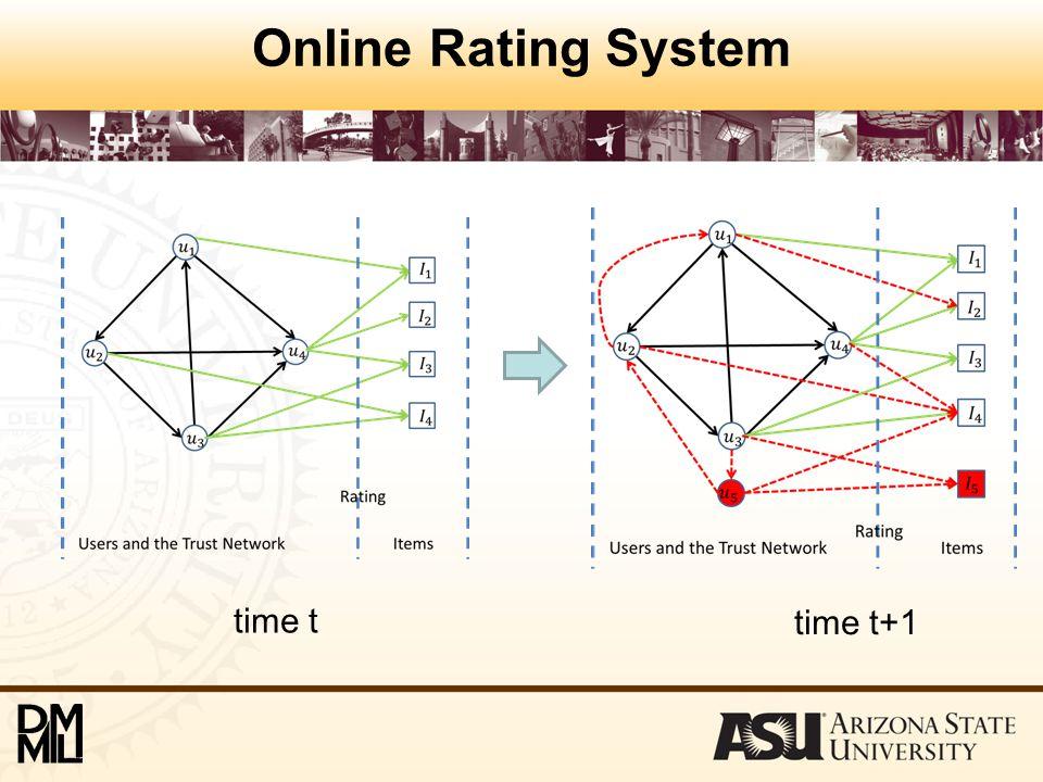 Online Rating System time t time t+1 Temporal Information