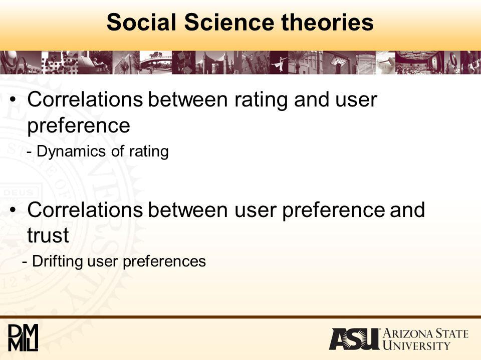 Methodology for Trust Evolution Trust Evolution Dynamics of user preference Temporal information, rating etc Online Rating System Social theories Rating Prediction