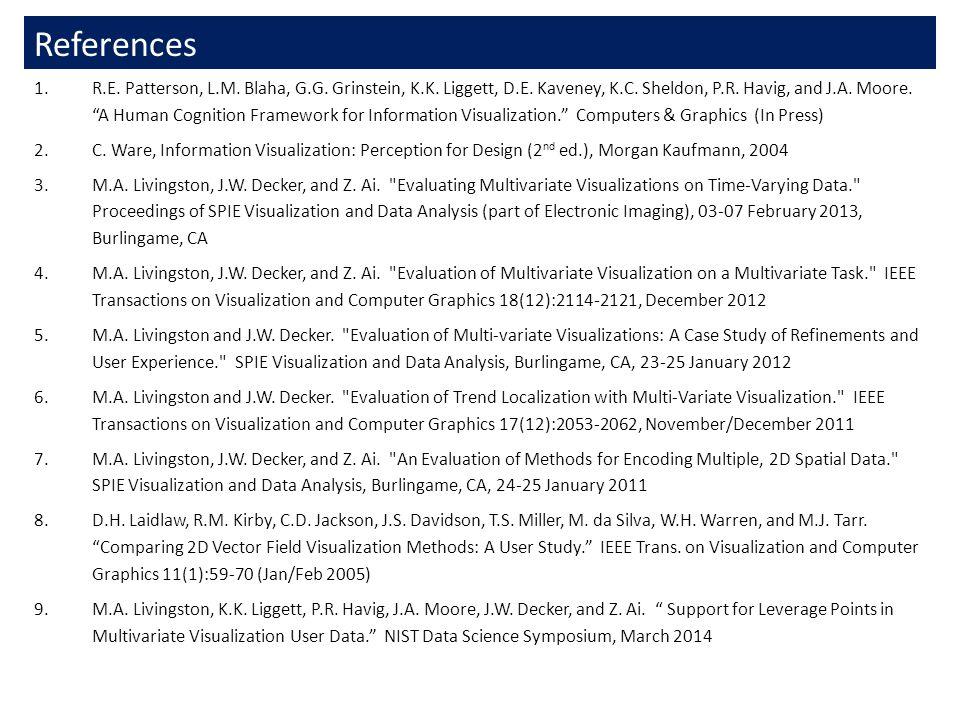 References 1.R.E. Patterson, L.M. Blaha, G.G. Grinstein, K.K.