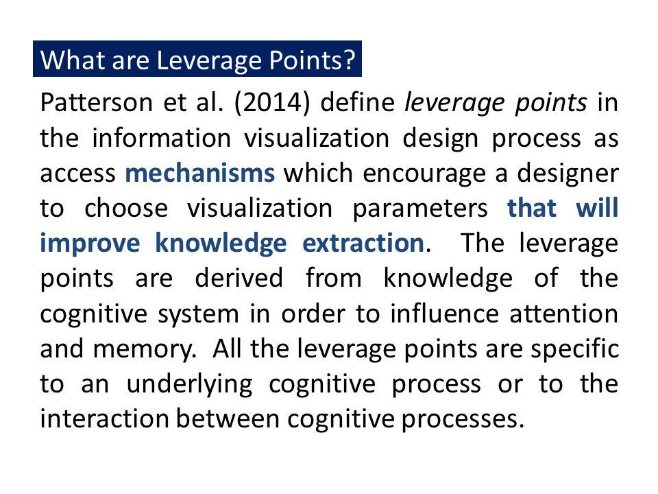 What are Leverage Points. Patterson et al.