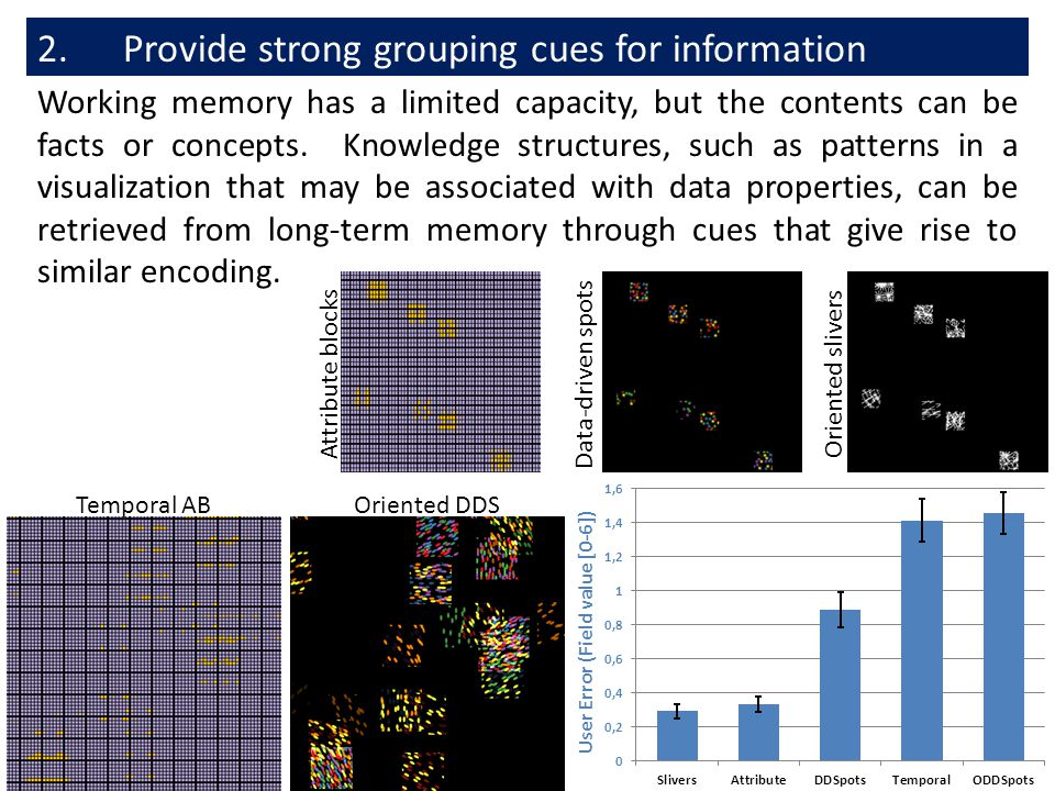 3.Provide strong grouping cues to facilitate chunking Reduce competition for working memory capacity by helping user to group pieces of information into larger chunks. Assist this by perceptual cues.