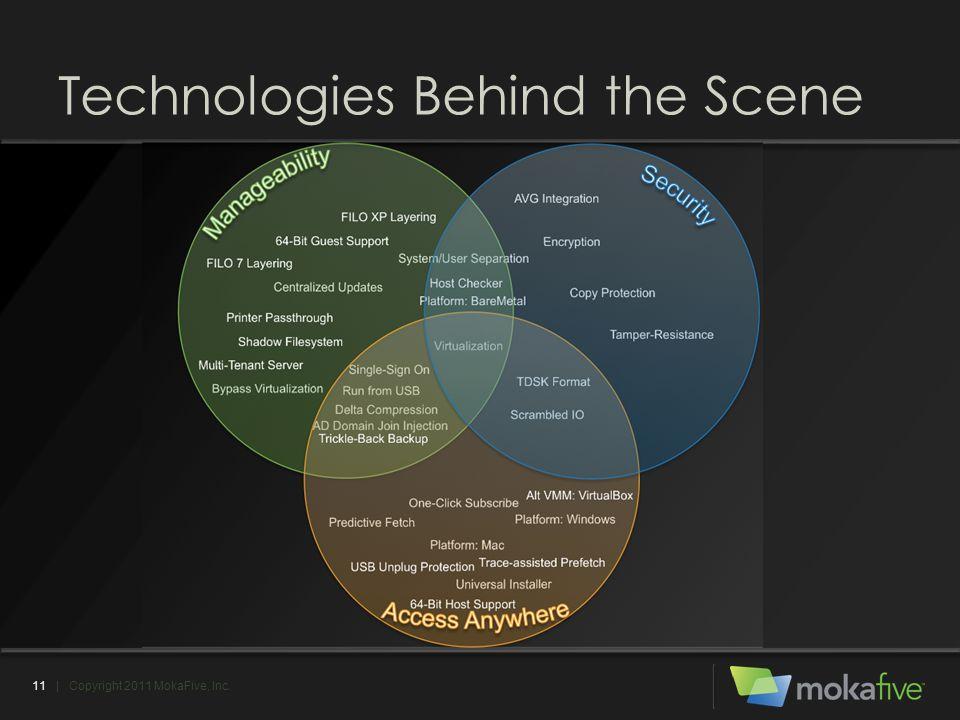 Technologies Behind the Scene | Copyright 2011 MokaFive, Inc.11