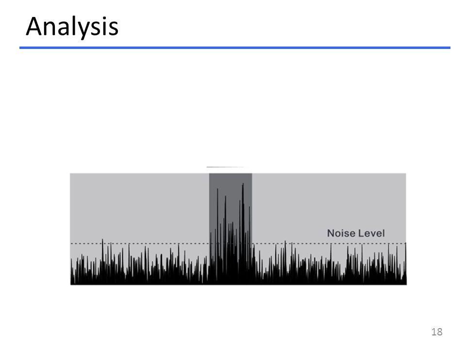 Analysis 18