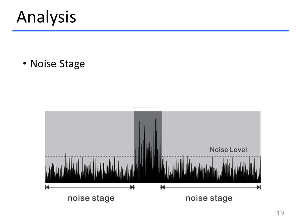 Analysis Noise Stage 19