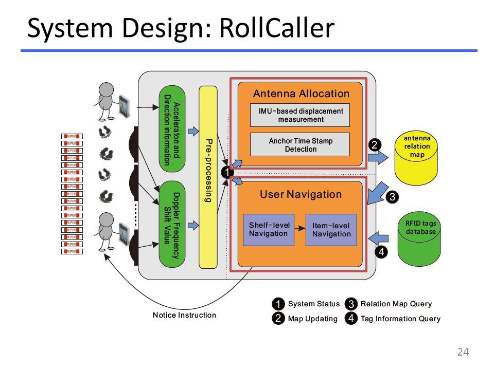 System Design: RollCaller 24