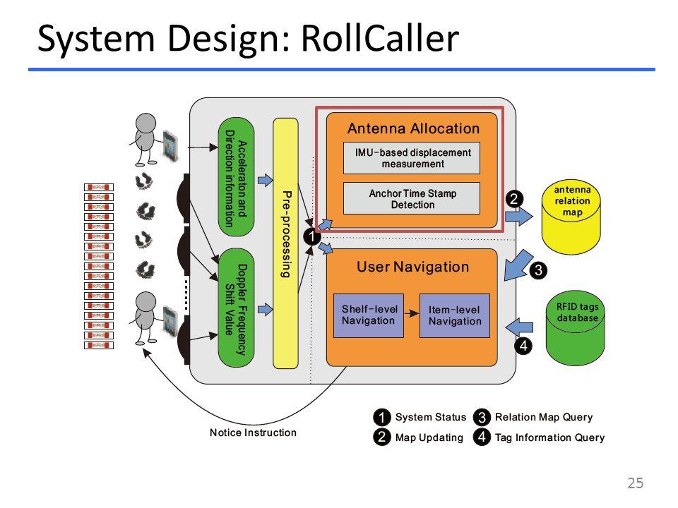 System Design: RollCaller 25