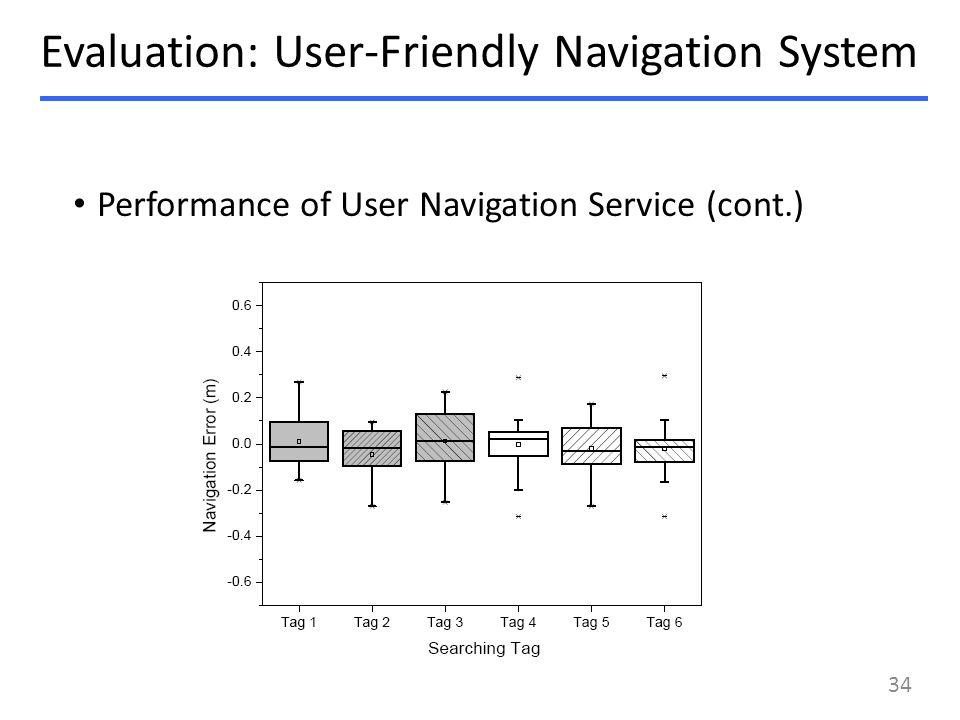 Performance of User Navigation Service (cont.) Evaluation: User-Friendly Navigation System 34