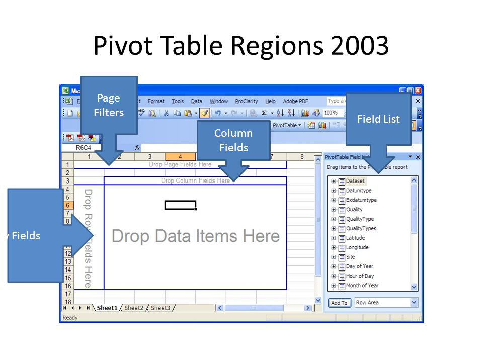 Pivot Table Regions 2003 Page Filters Column Fields Row Fields Field List
