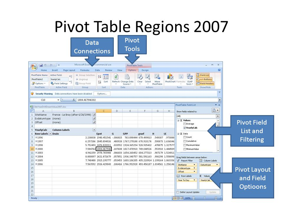 Pivot Table Regions 2007 Pivot Tools Pivot Field List and Filtering Pivot Layout and Field Optioons Data Connections