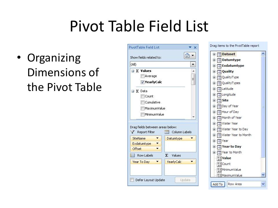 Pivot Table Field List Organizing Dimensions of the Pivot Table