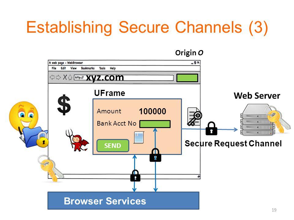 Establishing Secure Channels (3) Origin O Amount Bank Acct No SEND 100000 Browser Services UFrame Web Server Secure Request Channel 19 xyz.com