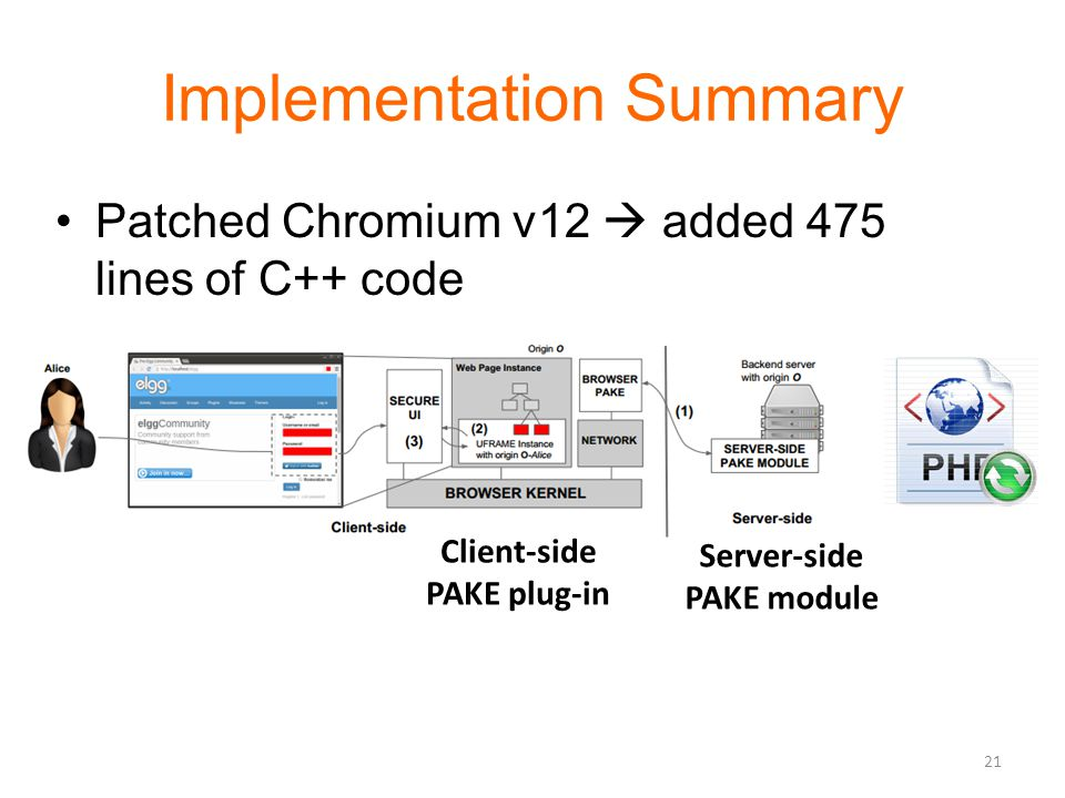 Implementation Summary Patched Chromium v12  added 475 lines of C++ code Client-side PAKE plug-in Server-side PAKE module 21