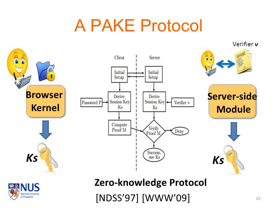 A PAKE Protocol Browser Kernel Server-side Module Verifier v [NDSS'97] [WWW'09] Ks Zero-knowledge Protocol 43