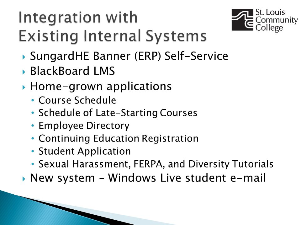  SungardHE Banner (ERP) Self-Service  BlackBoard LMS  Home-grown applications Course Schedule Schedule of Late-Starting Courses Employee Directory Continuing Education Registration Student Application Sexual Harassment, FERPA, and Diversity Tutorials  New system – Windows Live student e-mail
