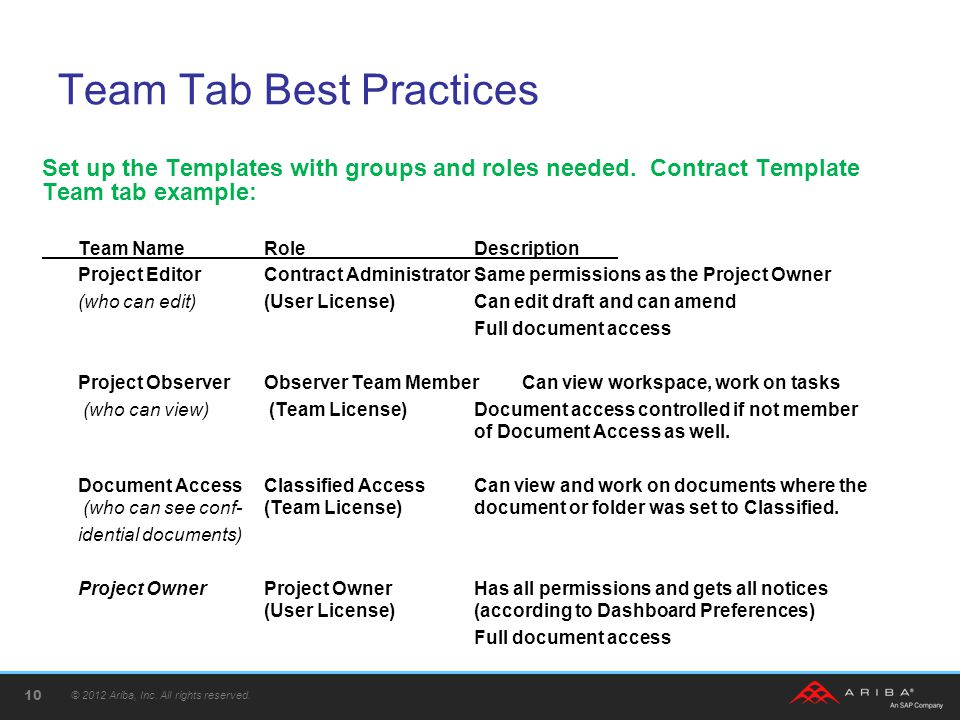 Team Tab Best Practices Set up the Templates with groups and roles needed.
