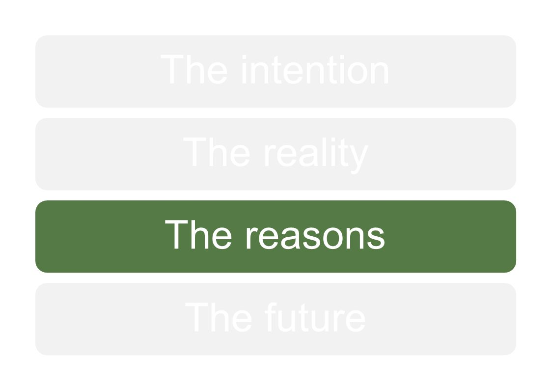 The intentionThe realityThe reasonsThe future