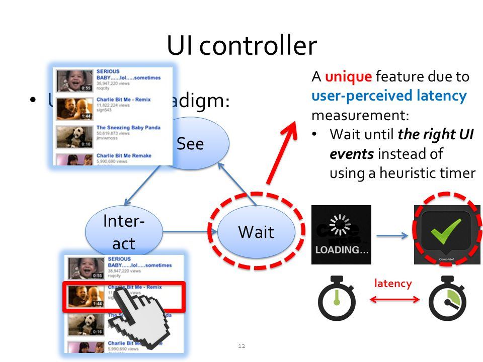 UI controller UI control paradigm: 12 See Inter- act Wait A unique feature due to user-perceived latency measurement: Wait until the right UI events i