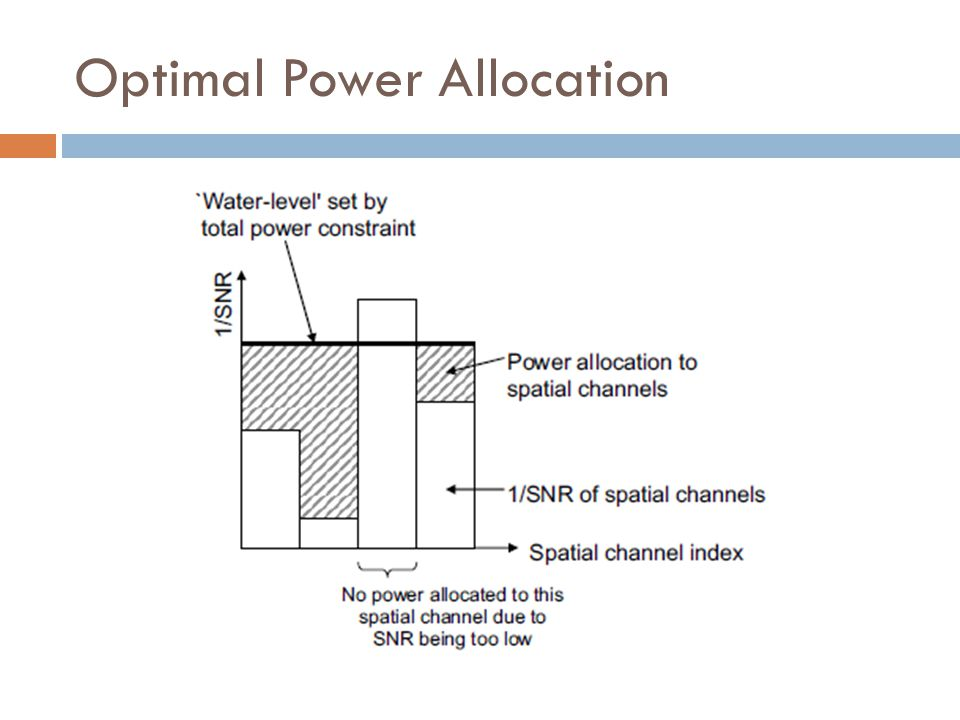 Optimal Power Allocation