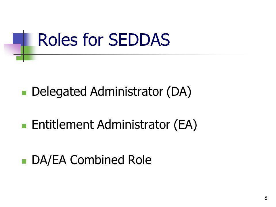 8 Roles for SEDDAS Delegated Administrator (DA) Entitlement Administrator (EA) DA/EA Combined Role
