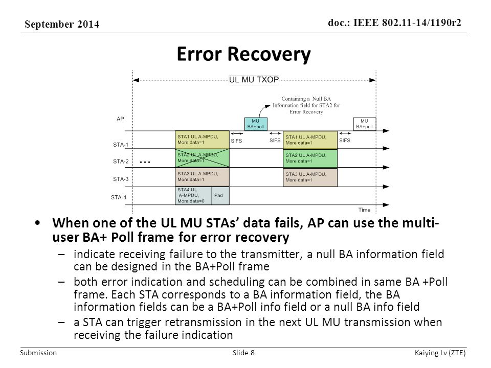 doc.: IEEE 802.11-14/1190r2 September 2014 Submission Kaiying Lv (ZTE) Error Recovery When one of the UL MU STAs' data fails, AP can use the multi- user BA+ Poll frame for error recovery –indicate receiving failure to the transmitter, a null BA information field can be designed in the BA+Poll frame –both error indication and scheduling can be combined in same BA +Poll frame.