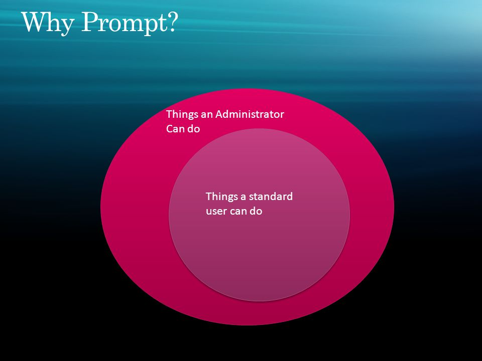 Things an Administrator Can do