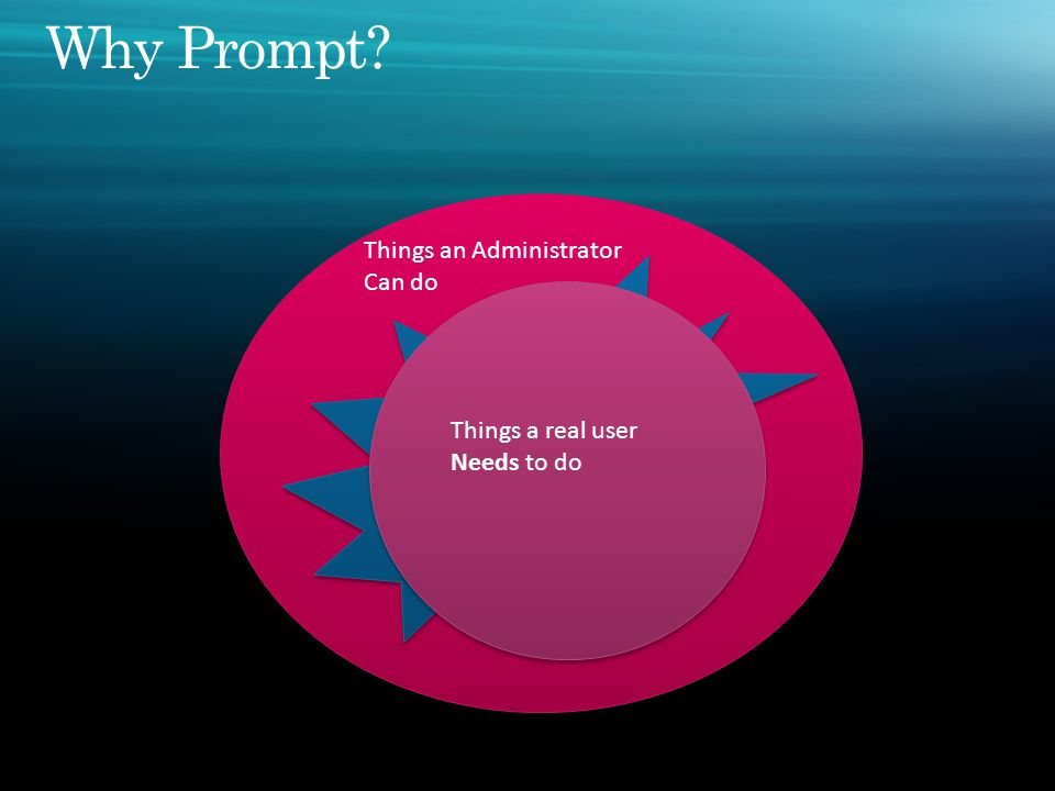 Things an Administrator Can do Things a standard User can do Things a standard user can do